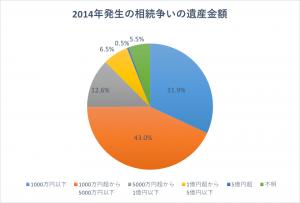 2014%e5%b9%b4%e7%99%ba%e7%94%9f%e3%81%ae%e7%9b%b8%e7%b6%9a%e4%ba%89%e3%81%84